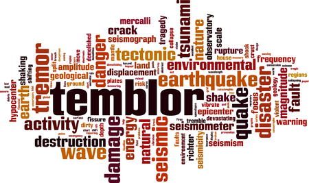 Temblor palabra nube concepto. Ilustración vectorial Ilustración de vector