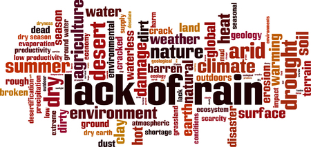 Lack of rain word cloud concept. Vector illustration