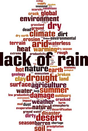 Lack of rain word cloud concept. Vector illustration