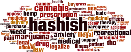 Hashish word cloud concept vector illustration.