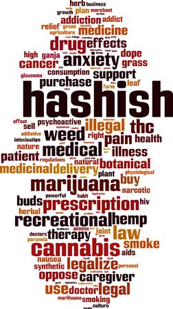 Hashish word cloud concept vector illustration.
