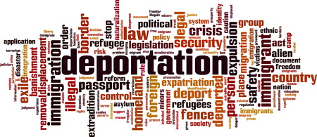 Deportation word cloud concept. Vector illustration