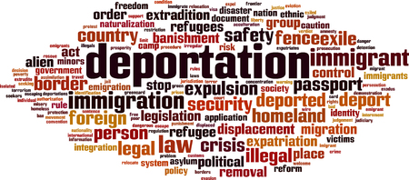Deportation word cloud concept Vector illustration