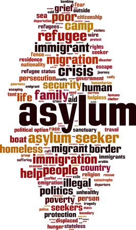 Concept de nuage de mot crise asile. Illustration vectorielle