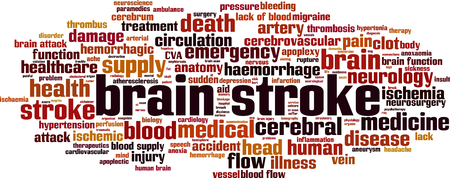 Brain stroke word cloud concept. Vector illustration