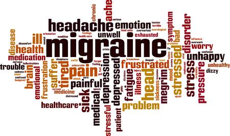 Migraine word cloud concept. Vector illustration