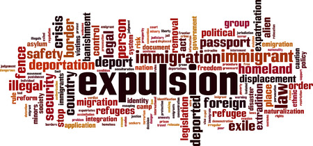 Expulsion word cloud concept Vector illustration Illustration