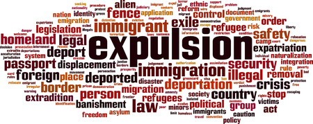 Expulsion word cloud concept Vector illustration Çizim