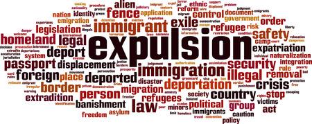 Expulsion word cloud concept Vector illustration