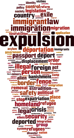 Expulsion word cloud concept illustration. Çizim