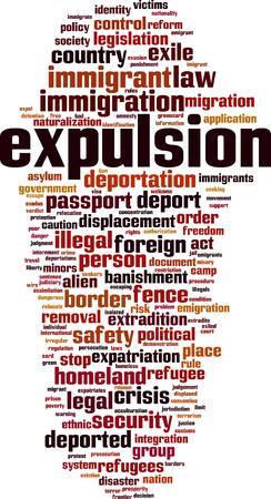 Expulsion word cloud concept illustration.