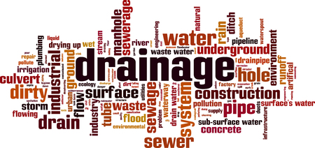 Drainage word cloud concept vector illustration. Illustration