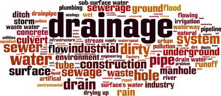 Drainage word cloud concept vector illustration. Çizim