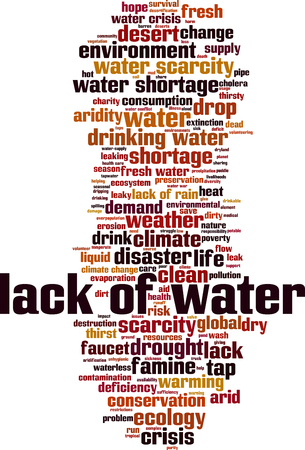 Lack of water word cloud concept. Vector illustration
