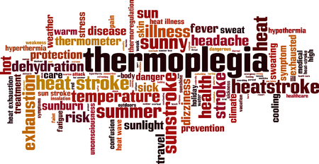Thermoplegia word cloud concept. Vector illustration