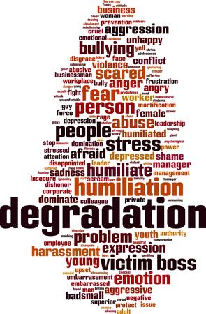 Degradation word cloud concept. Vector illustration