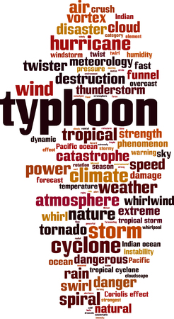 Typhoon word cloud concept. Vector illustration