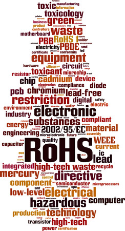 RoHS word cloud concept. Vector illustration