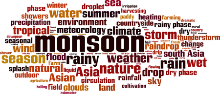 Monsoon word cloud concept. Vector illustration Illustration
