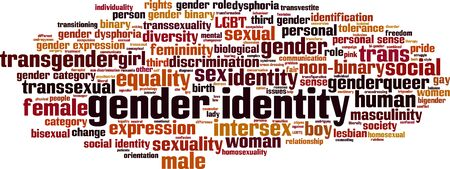 Gender identity word cloud concept. Collage made of words about gender identity. Vector illustration