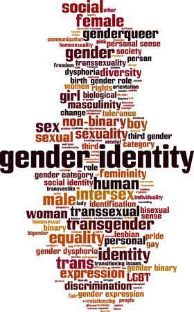 Gender identity word cloud concept. Collage made of words about gender identity. Vector illustration Фото со стока - 128917327
