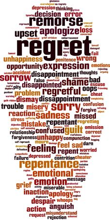 Regret word cloud concept. Collage made of words about regret. Vector illustration