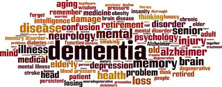 Dementia word cloud concept. Collage made of words about dementia. Vector illustration