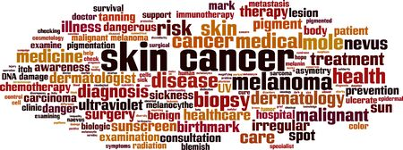 Skin cancer word cloud concept. Collage made of words about skin cancer. Vector illustration