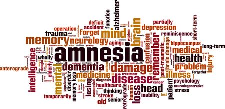 Amnesia word cloud concept. Collage made of words about amnesia. Vector illustration