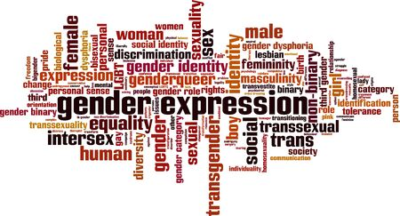 Gender identity word cloud concept. Collage made of words about gender expression. Vector illustration