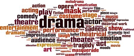 Drama word cloud concept. Collage made of words about drama. Vector illustration