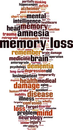 Memory loss word cloud concept. Collage made of words about memory loss. Vector illustration