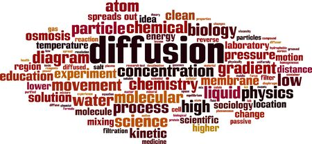 Diffusion word cloud concept. Collage made of words about diffusion. Vector illustration