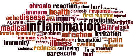 Inflammation word cloud concept. Collage made of words about inflammation. Vector illustration