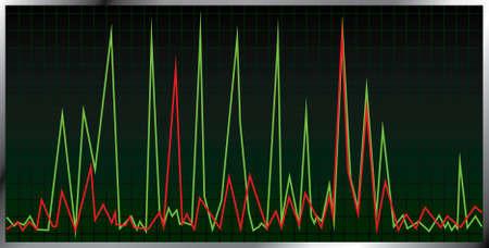 oscillation: Graph oscillation. Vector illustration.