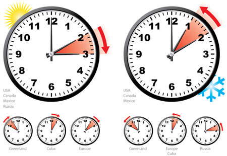 time of the day: Daylight Saving Time (Summer Time) in Northern Hemisphere. Vector illustration. Illustration