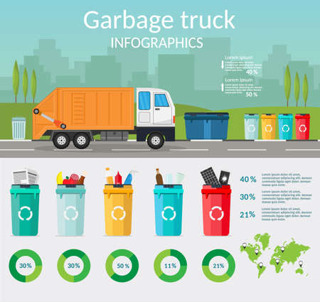 Big set of Garbage sorting bins infographic recycling concept ship the trash Ecology city flat background Illustration