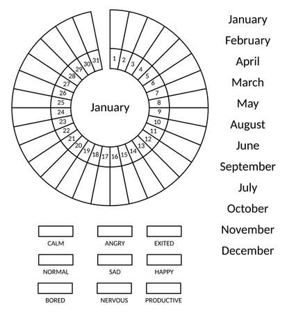 Mood tracker circle blank with numbers and months. Bullet journal monochrome template.