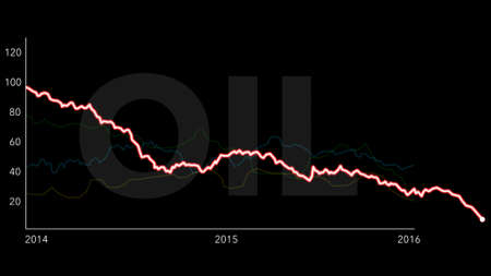 simulation: Chart Simulation of Oil Price Drop between 2014 and 2016 Illustration