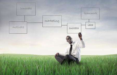 grass  plan: African businessman drawing a business plan on a green meadow