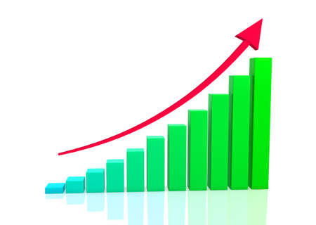 Rising Bar Graph