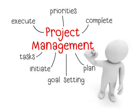 project management text ,business man writing project management concept ,Man explain components of project management, 3d rendering
