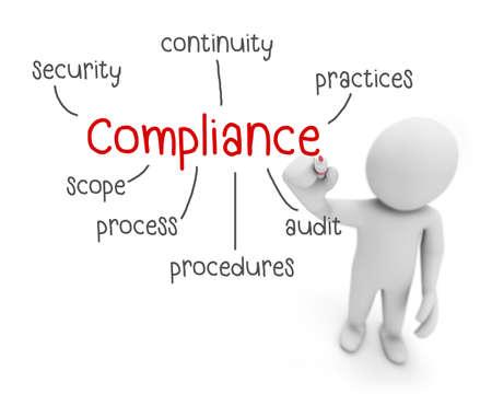 compliance text ,business man writing ccompliance  concept ,Man explain components of compliance   , 3d rendering Standard-Bild