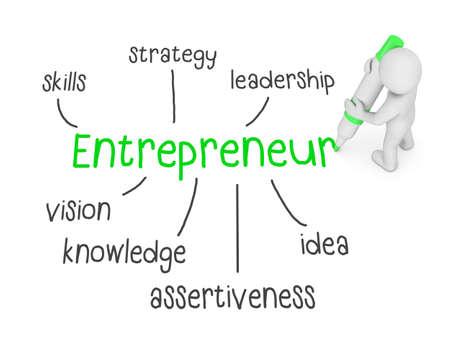entrepreneur text ,business man writing entrepreneur concept ,Man explain components of entrepreneur , 3d rendering