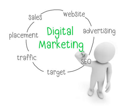 marketers: digital marketing text ,business man writing digital marketing concept ,Man explain components of digital marketing, 3d rendering