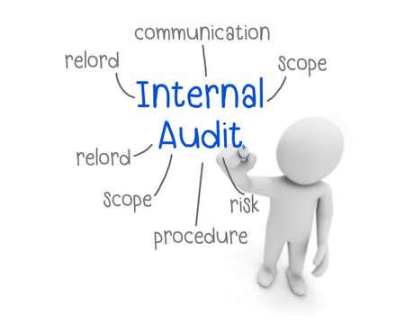 internal audit: business man writing internal audit concept ,Man Explain the meaning of internal audit, 3d rendering Stock Photo
