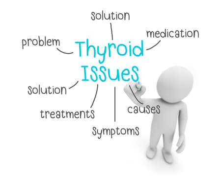 causes: business man writing Thyroid Issues concept ,Man Explain the meaning of Thyroid Issues, 3d rendering