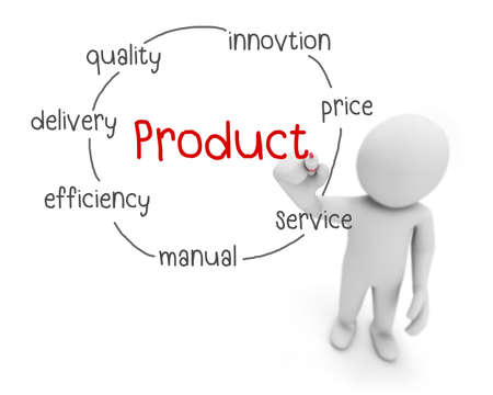 attribute: product text ,business man writing product concept ,Man explain the meaning of product  , 3d rendering