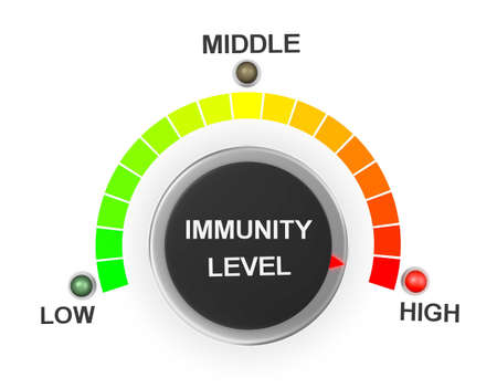 immunity level button position. Concept image for illustration of  immunity level in the highest position , 3d rendering Stock Photo