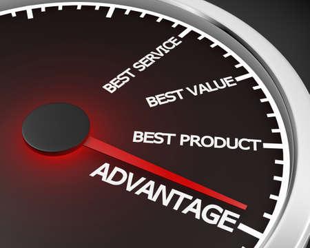 Advantage Better Product Price Service Speedometer 3d Illustration rendering Standard-Bild